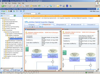ProcessGene™ GRC