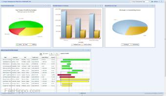 Planview PPM Pro