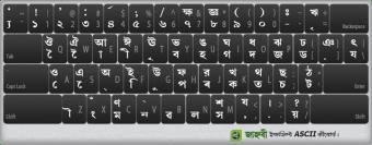 Jahnabi Multilingual Input Tool